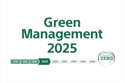 Green management 2025